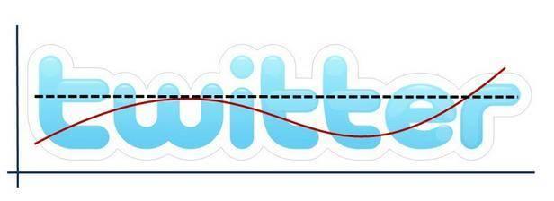 ¿Cómo medimos las estadísticas de la cuenta de twitter de nuestro negocio web?