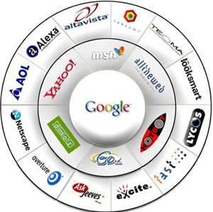 ¿Cómo conseguir que nuestro negocio web sobreviva a las reglas que imponen los motores de búsqueda?
