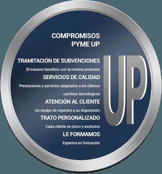 circulo-pymeup