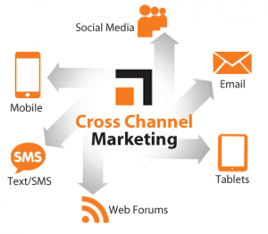 Maximiza tu Embudo de Ventas o Marketing Funnel con el Canal Cruzado o Cross Channel Marketing